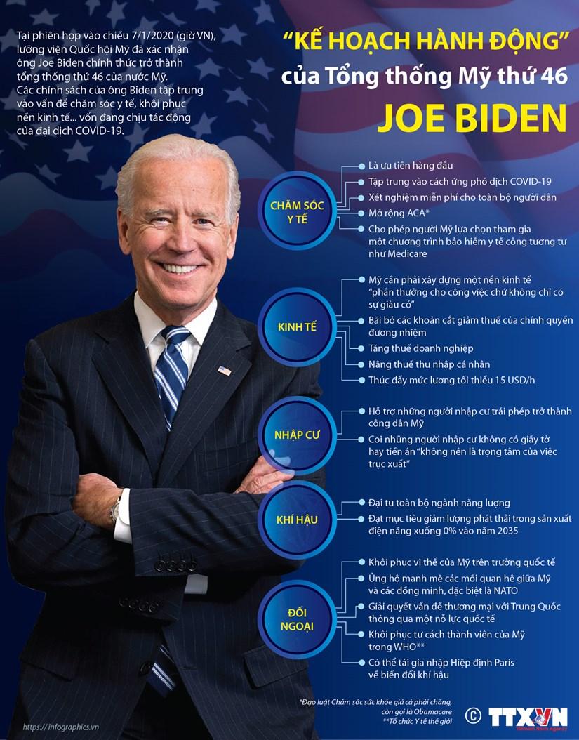 [Infographics] Ke hoach hanh dong cua Tong thong My thu 46 Joe Biden hinh anh 1