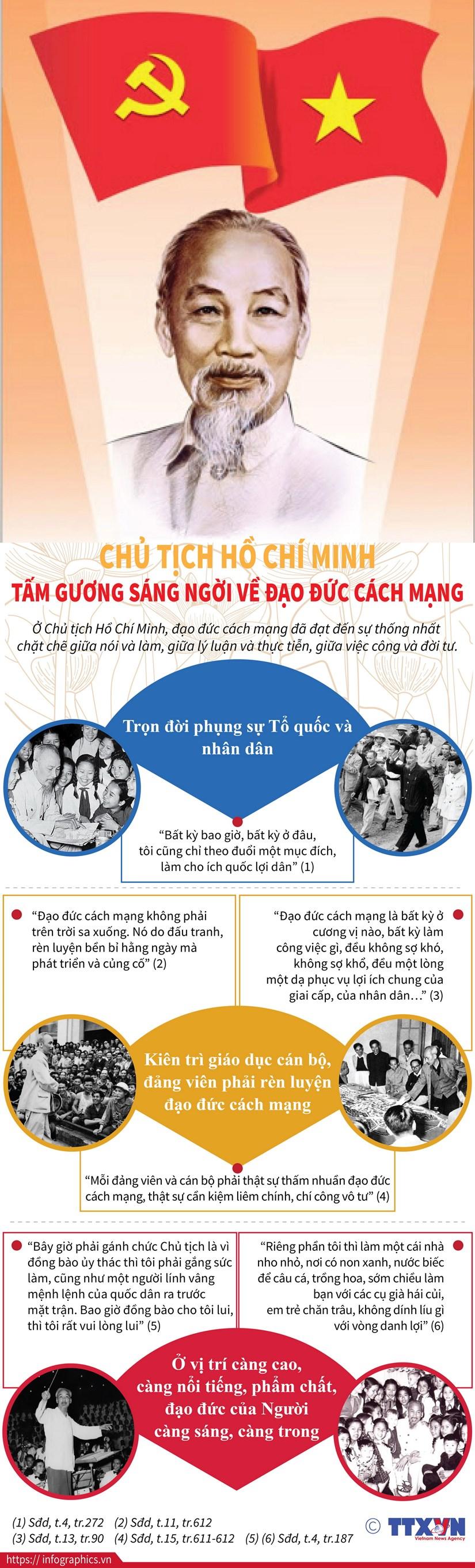 Chu tich Ho Chi Minh - Tam guong sang ngoi ve dao duc cach mang hinh anh 1