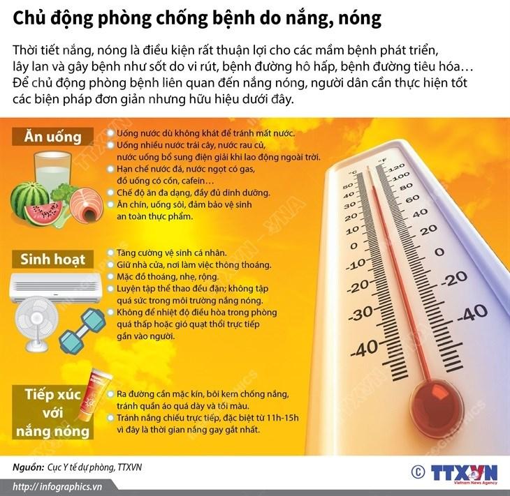 [Infographics] Chu dong phong chong cac benh do nang, nong hinh anh 1