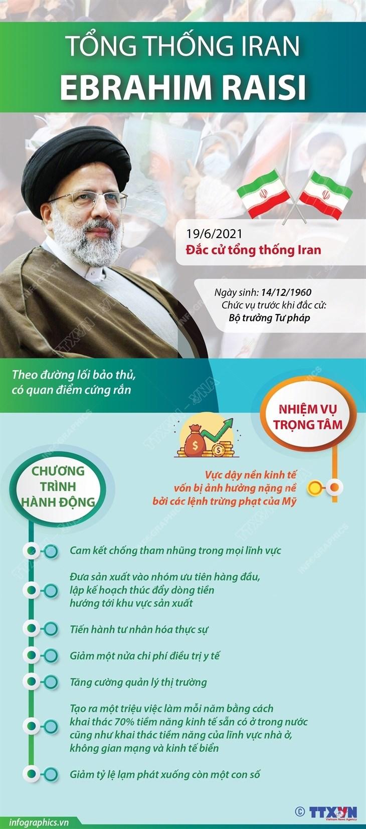 Bo truong Tu phap Ebrahim Raisi tro thanh tan Tong thong Iran hinh anh 1