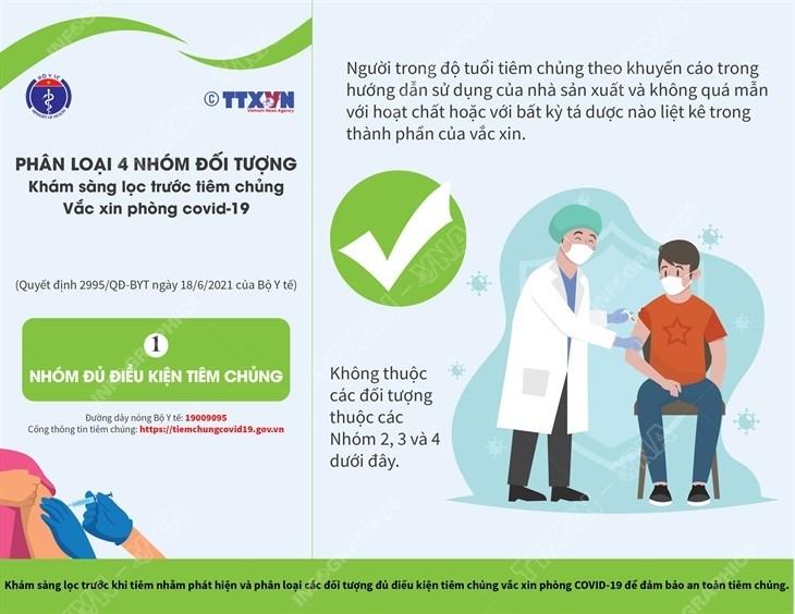Phan loai 4 nhom doi tuong kham sang loc truoc tiem chung vaccine hinh anh 1