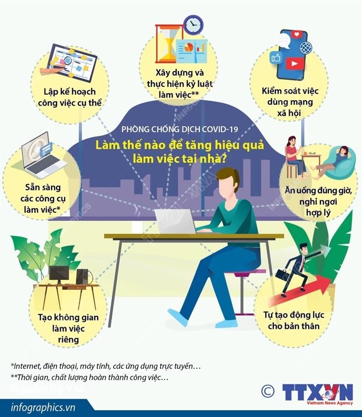 [Infographics] Lam the nao de tang hieu qua lam viec tai nha? hinh anh 1