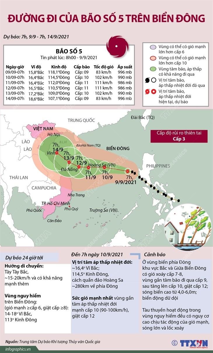 [Infographics] Duong di cua bao so 5 tren bien Dong hinh anh 1