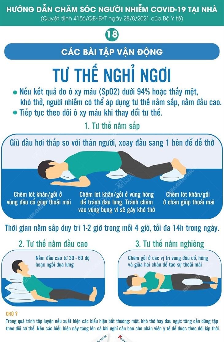 [Infographics] Bai tap van dong khi dieu tri COVID-19 tai nha hinh anh 1