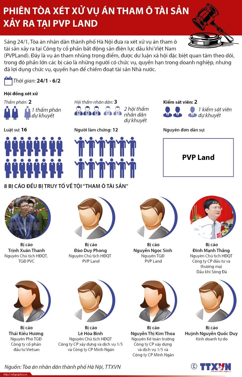 [Infographics] Phien toa xet xu vu an tham o tai san tai PVP Land hinh anh 1