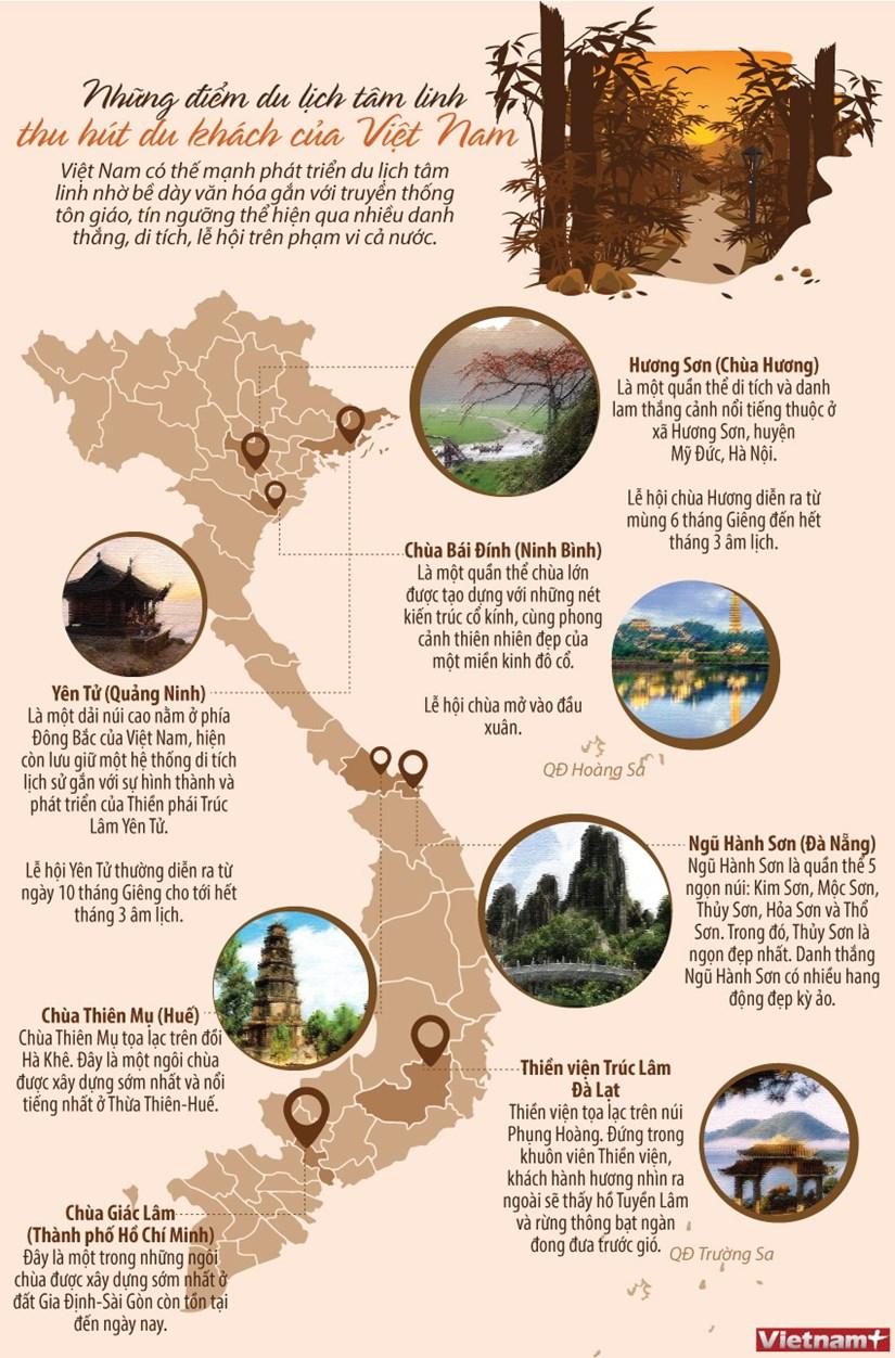 [Infographics] Nhung diem du lich tam linh thu hut du khach hinh anh 1
