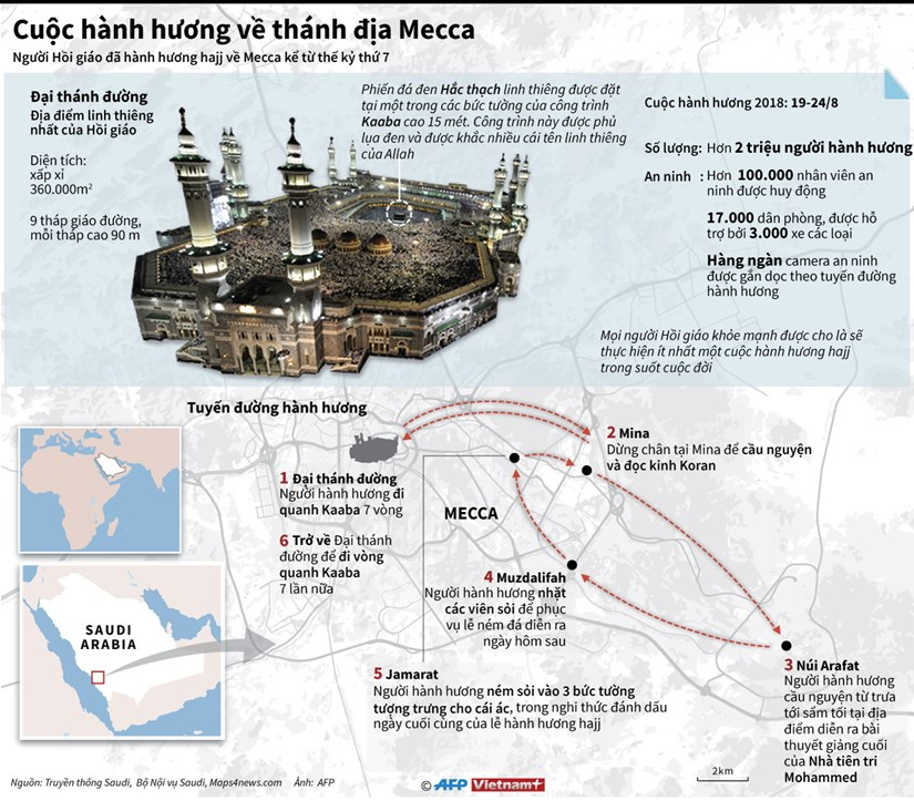 [Infographics] Cuoc hanh huong ve thanh dia Mecca hinh anh 1