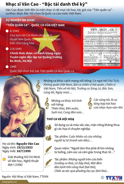 [Infographics] Nhac sy Van Cao - ''Bac tai danh the ky'' hinh anh 1