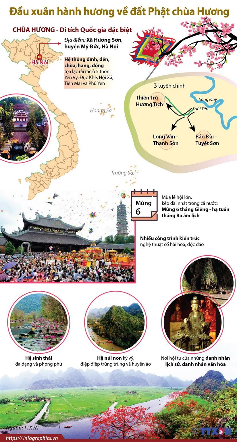 [Infographics] Dau xuan hanh huong ve dat Phat chua Huong hinh anh 1