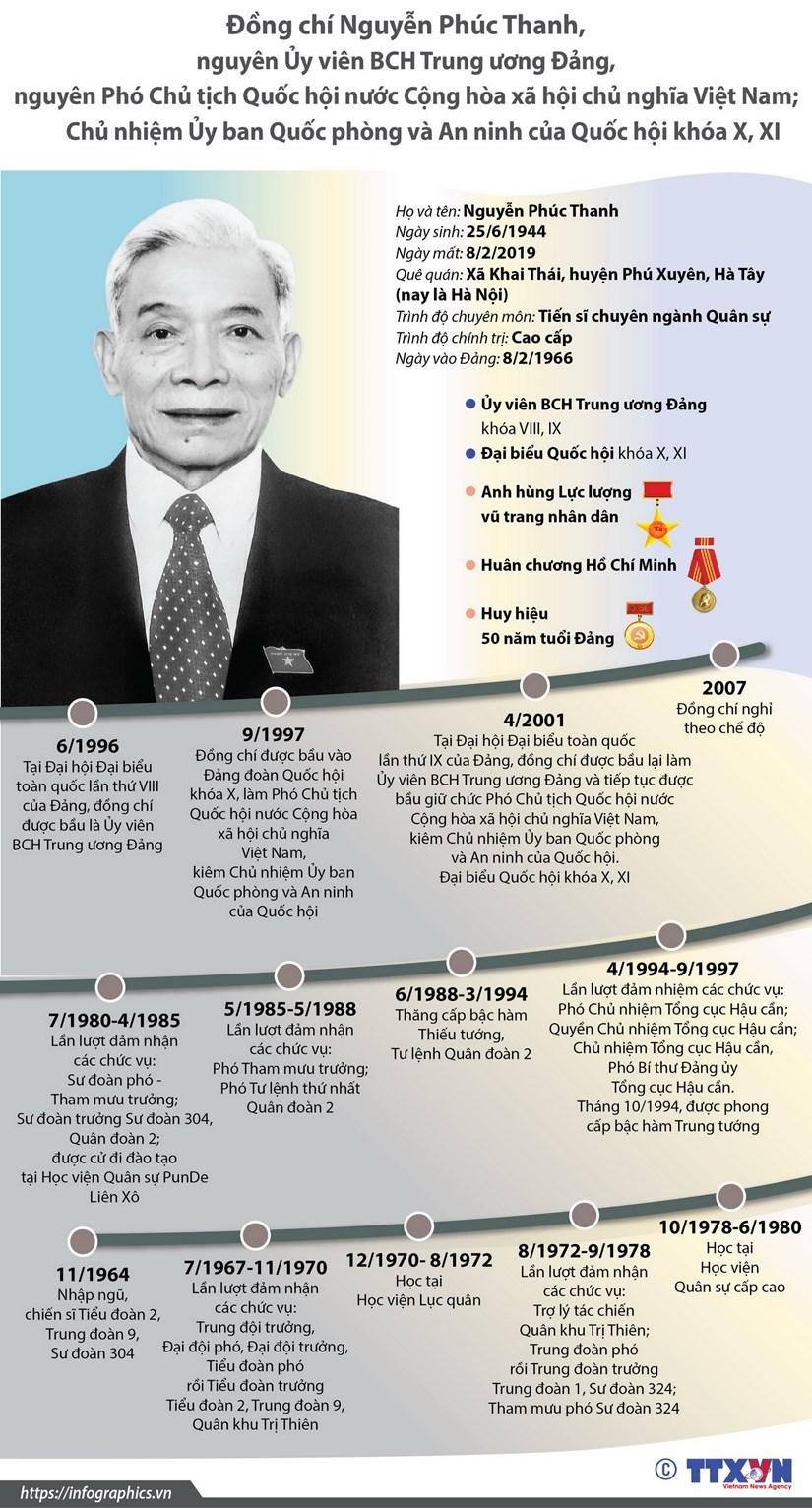 [Infographics] Qua trinh cong tac cua dong chi Nguyen Phuc Thanh hinh anh 1