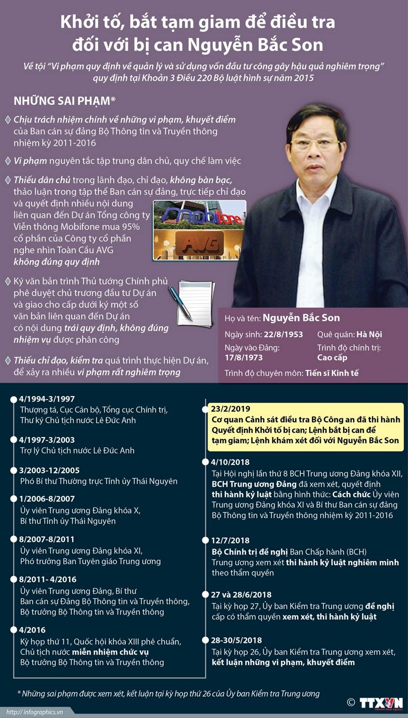 [Infographics] Khoi to, bat tam giam doi voi bi can Nguyen Bac Son hinh anh 1