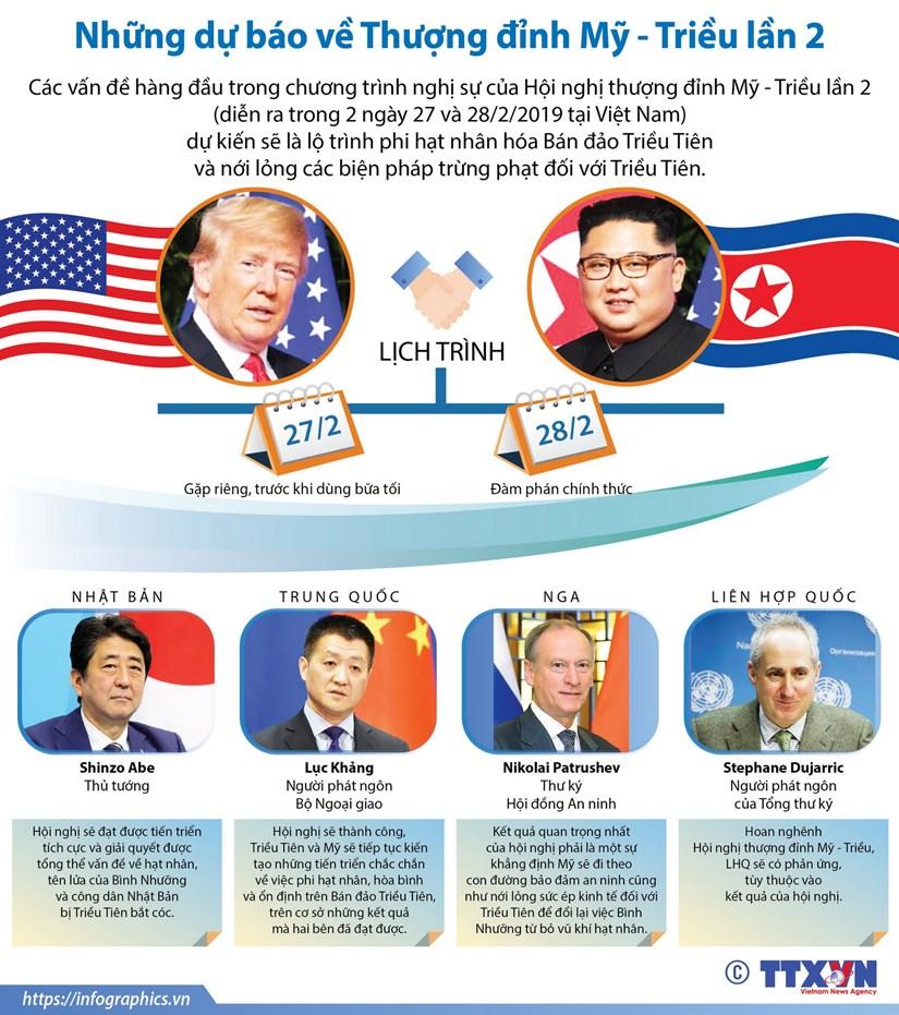 [Infographics] Nhung du bao ve Thuong dinh My-Trieu lan hai hinh anh 1