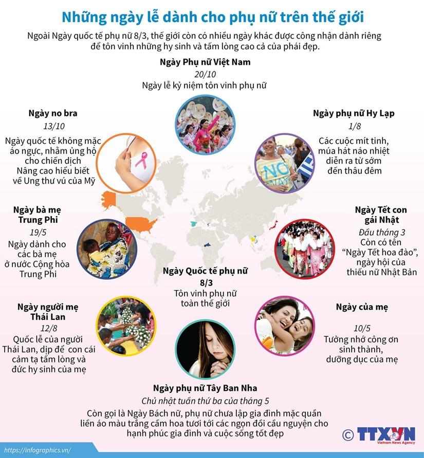 [Infographics] Nhung ngay le danh cho phu nu tren the gioi hinh anh 1