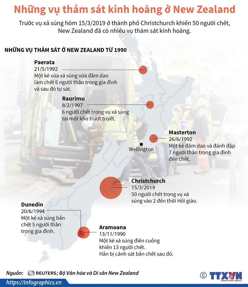[Infographics] Nhung vu tham sat kinh hoang o New Zealand hinh anh 1