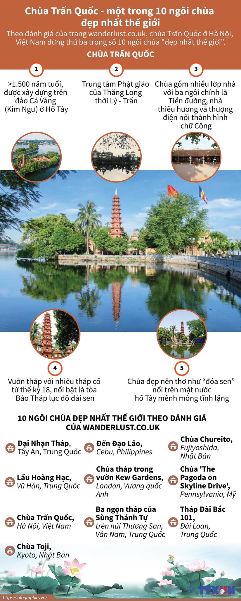 Chua Tran Quoc - Mot trong 10 ngoi chua dep nhat the gioi hinh anh 1