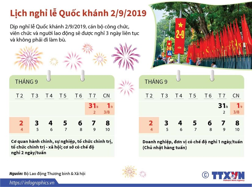 [Infographics] Lich nghi le Quoc khanh 2/9 cho nguoi lao dong ca nuoc hinh anh 1