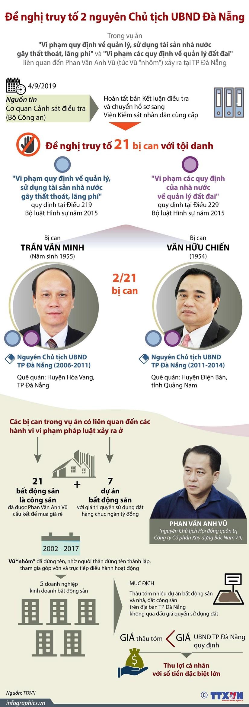 [Infographics] De nghi truy to hai nguyen Chu tich UBND TP Da Nang hinh anh 1