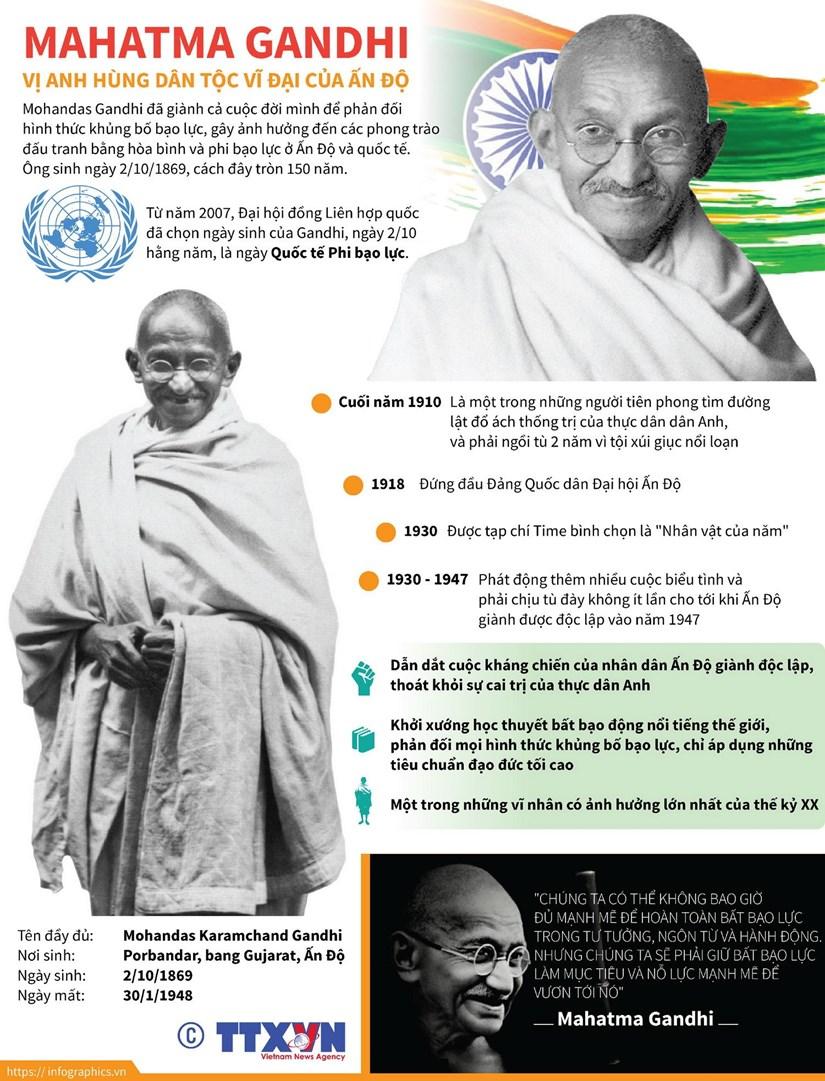 Mahatma Gandhi - Vi anh hung dan toc vi dai cua An Do hinh anh 1