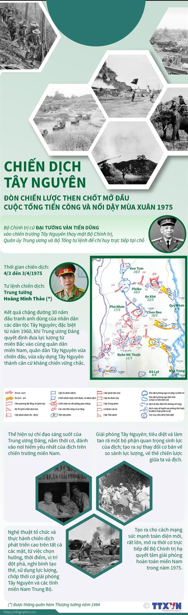 Chien dich Tay Nguyen: Don chien luoc mo dau cuoc Tong tien cong 1975 hinh anh 1
