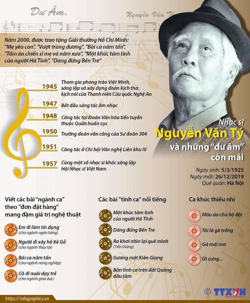 Nhac si Nguyen Van Ty va nhung ''du am'' con vang mai hinh anh 1