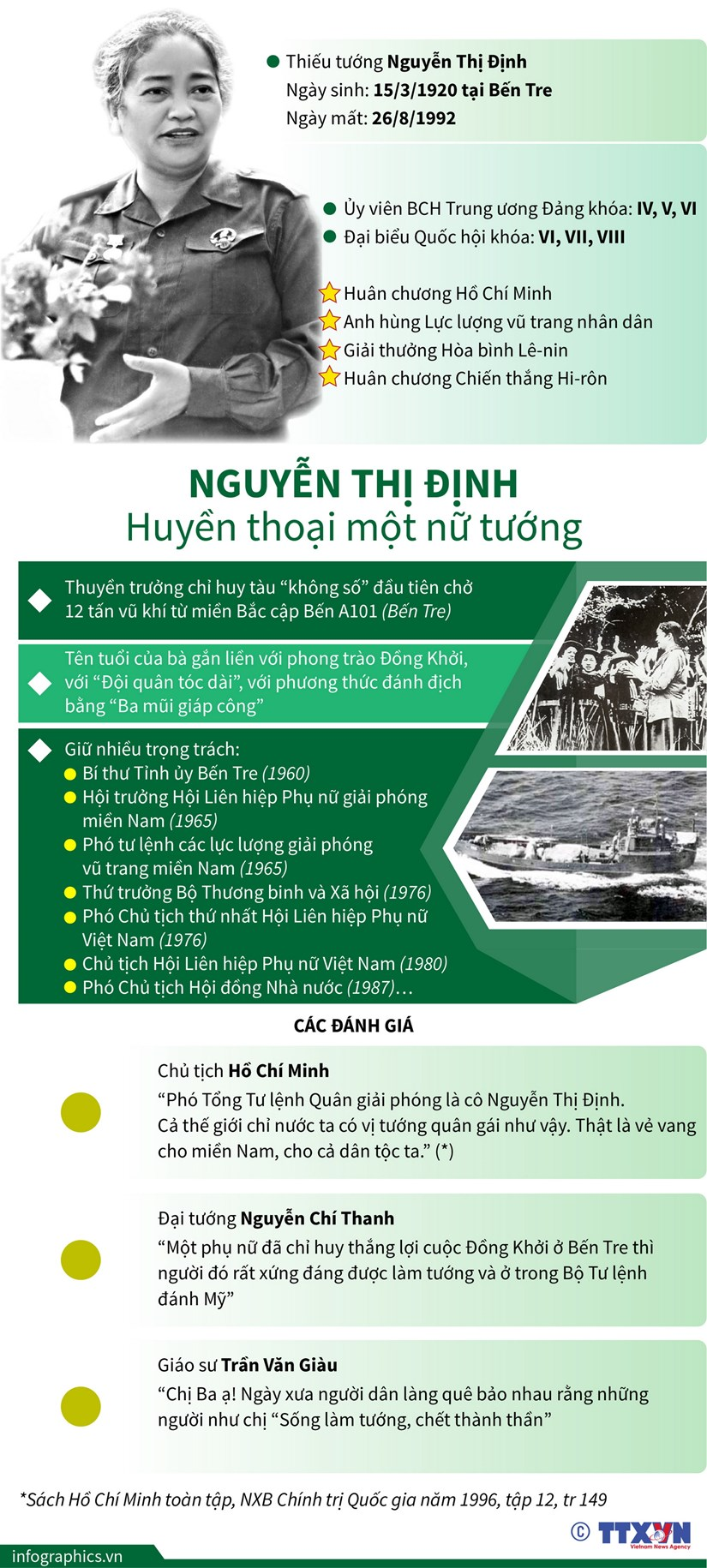 [Infographics] Nguyen Thi Dinh - Huyen thoai mot nu tuong hinh anh 1
