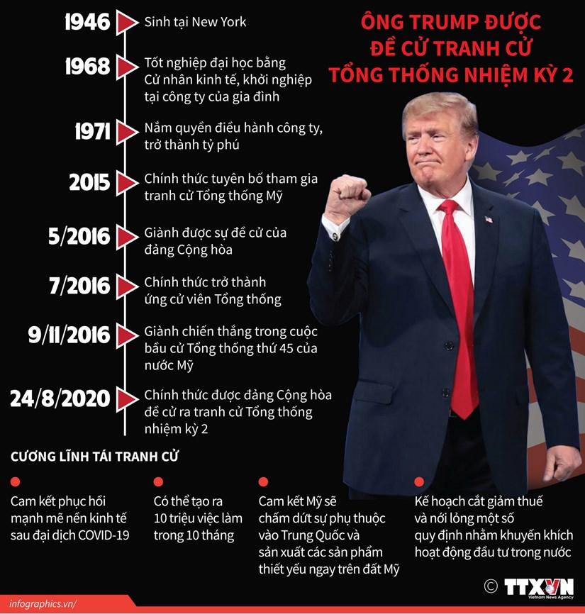 [Infographics] Ong Trump duoc de cu tranh cu Tong thong nhiem ky 2 hinh anh 1