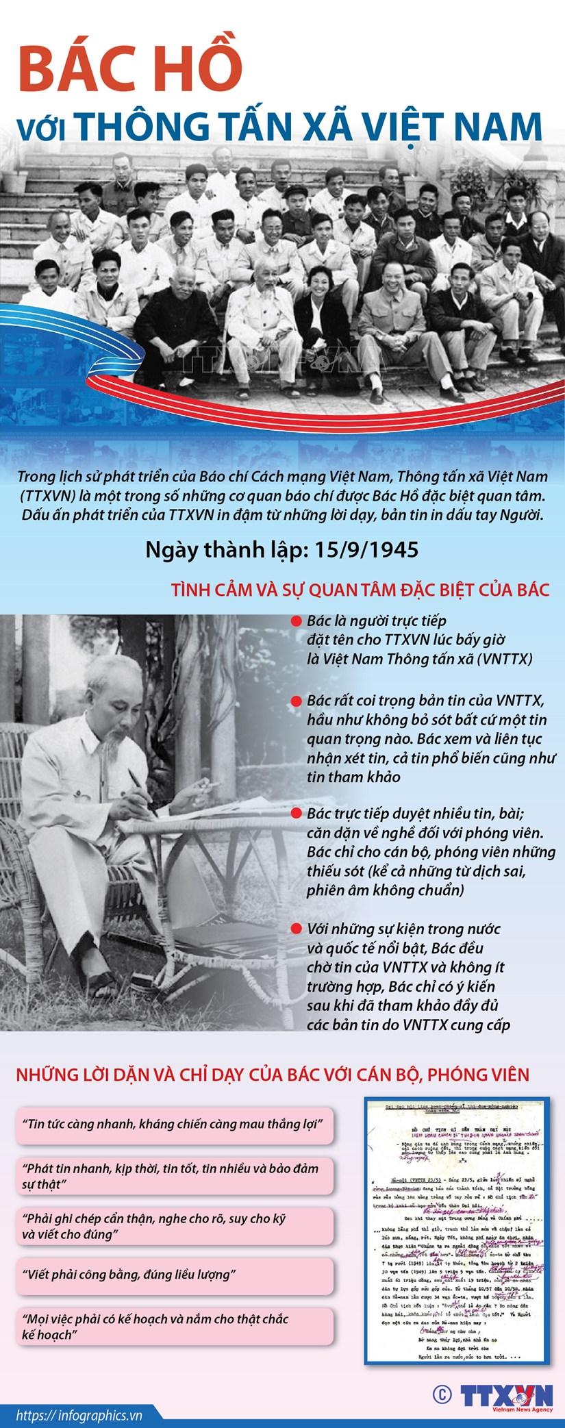 [Infographics] Bac Ho voi Thong tan xa Viet Nam hinh anh 1