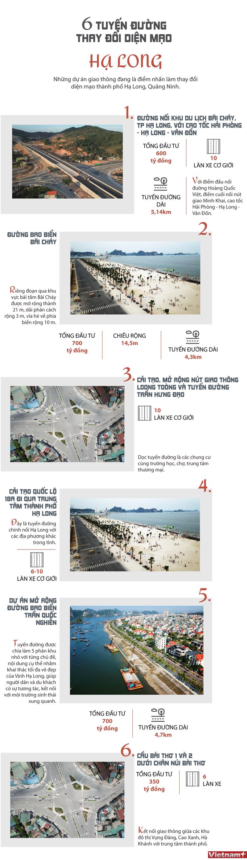 [Infographics] 6 tuyen duong lam thay doi dien mao Ha Long hinh anh 1