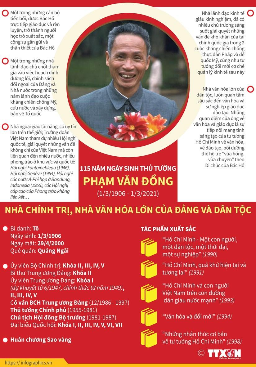 Thu tuong Pham Van Dong - Nha chinh tri, nha van hoa lon cua dan toc hinh anh 1