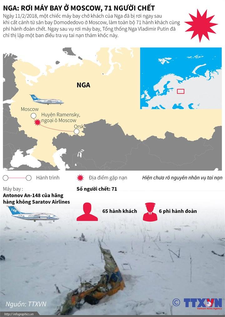[Infographics] Nga: Roi may bay tai Moskva, 71 nguoi thiet mang hinh anh 1
