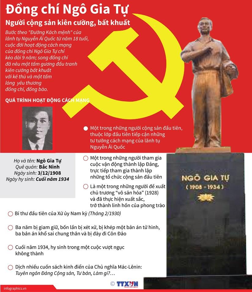[Infographic] Ngo Gia Tu - Nguoi cong san kien cuong, bat khuat hinh anh 1