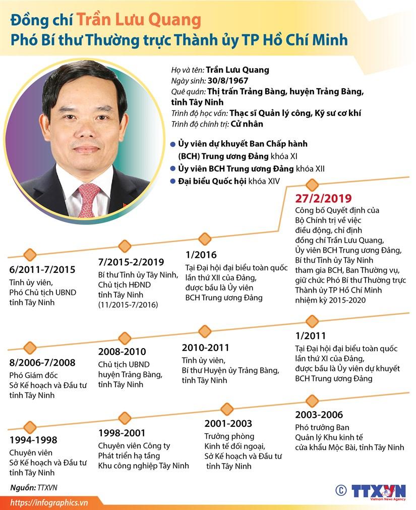 Ong Tran Luu Quang giu chuc Pho Bi thu Thuong truc Thanh uy TP.HCM hinh anh 1