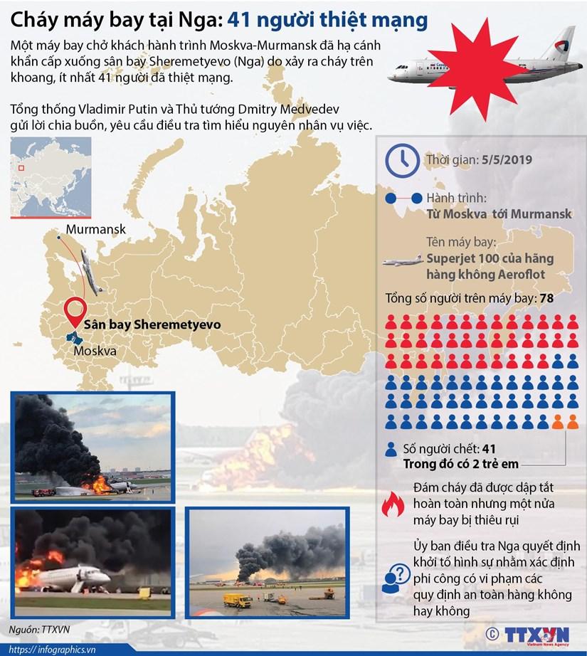 [Infographics] Chay may bay tai Nga, hon 40 nguoi thiet mang hinh anh 1