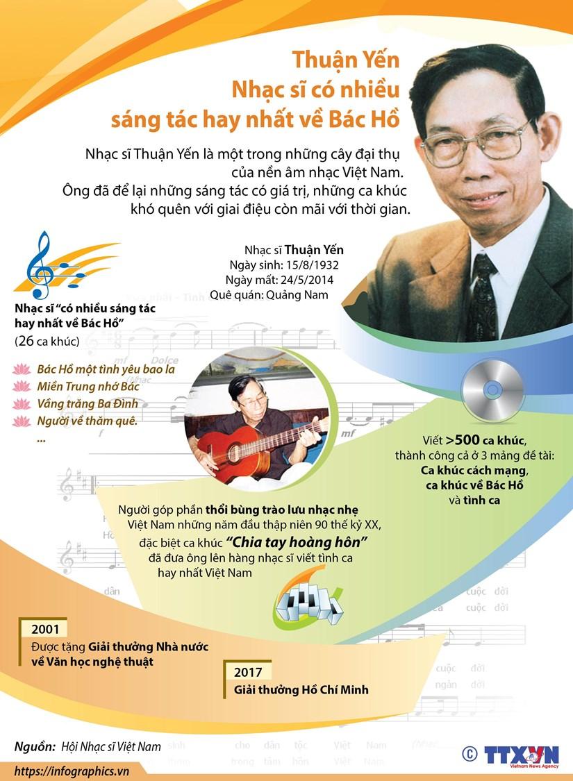 [Infographic] Thuan Yen - Nhac sy co nhieu sang tac hay nhat ve Bac Ho hinh anh 1
