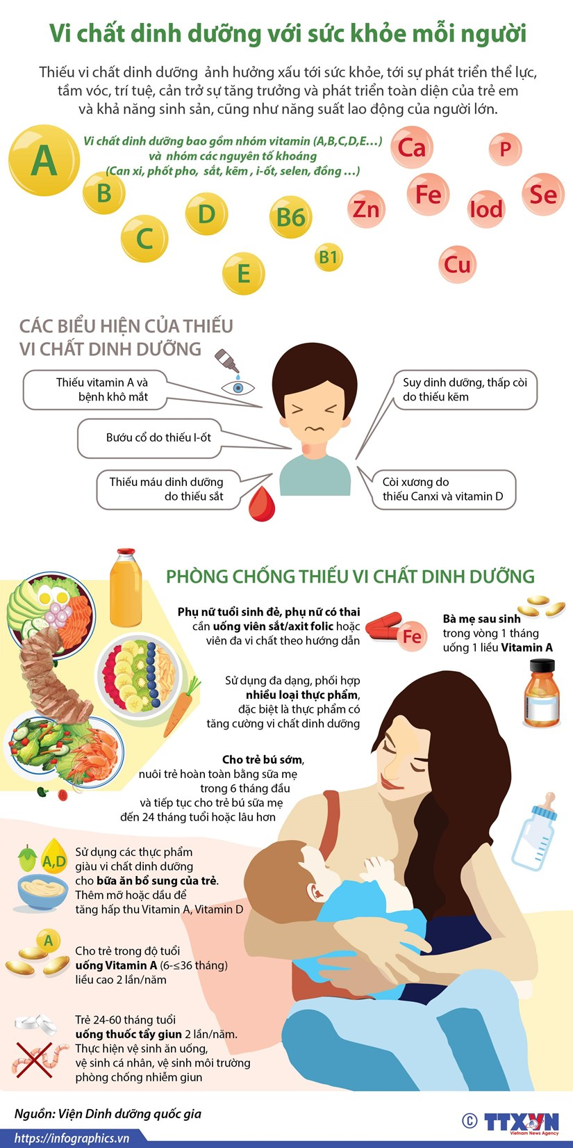 [Infographics] Vi chat dinh duong voi suc khoe moi nguoi hinh anh 1
