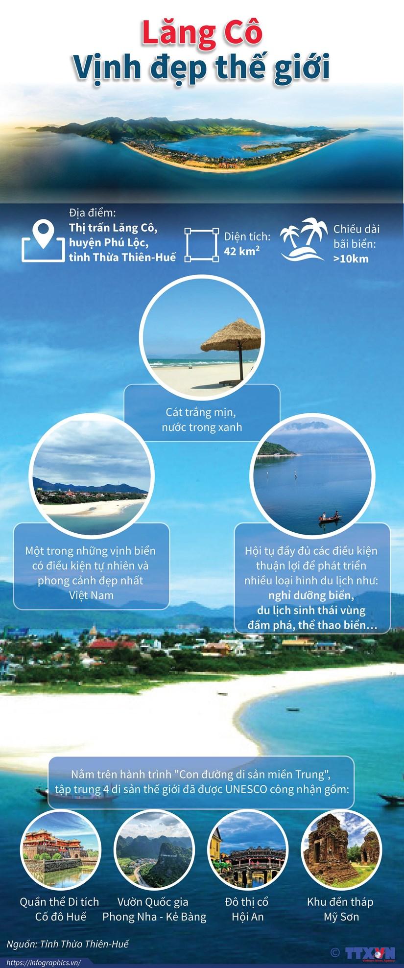 [Infographics] Lang Co - Vinh dep the gioi tron 10 nam hinh anh 1