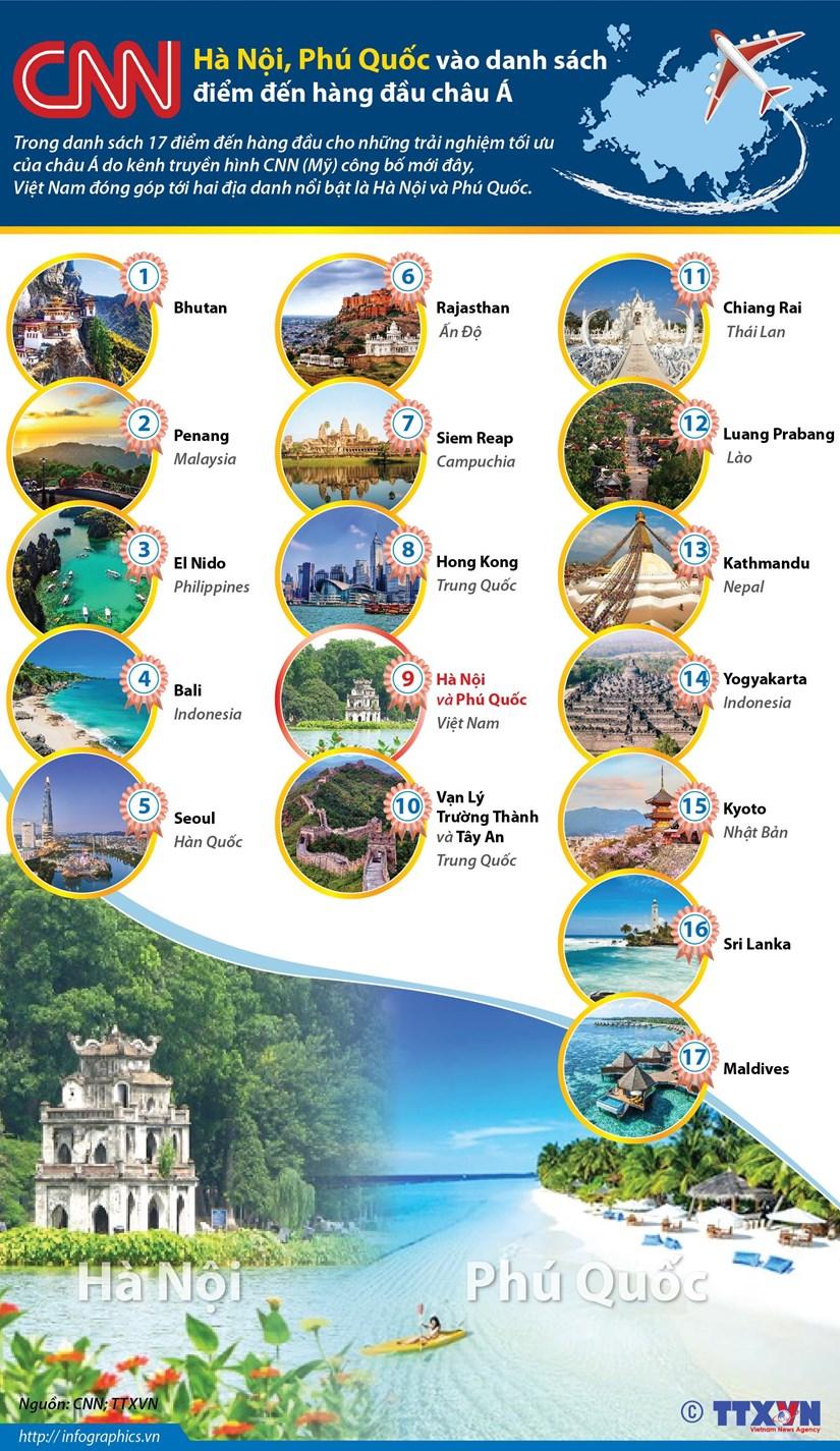 [Infographics] Ha Noi, Phu Quoc vao danh sach diem den hang dau chau A hinh anh 1