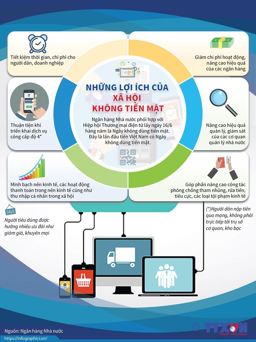 [Infographics] Nhung loi ich cua xa hoi khong dung tien mat hinh anh 1