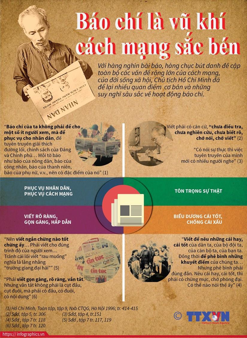 [Infographics] Bao chi la vu khi cach mang sac ben hinh anh 1