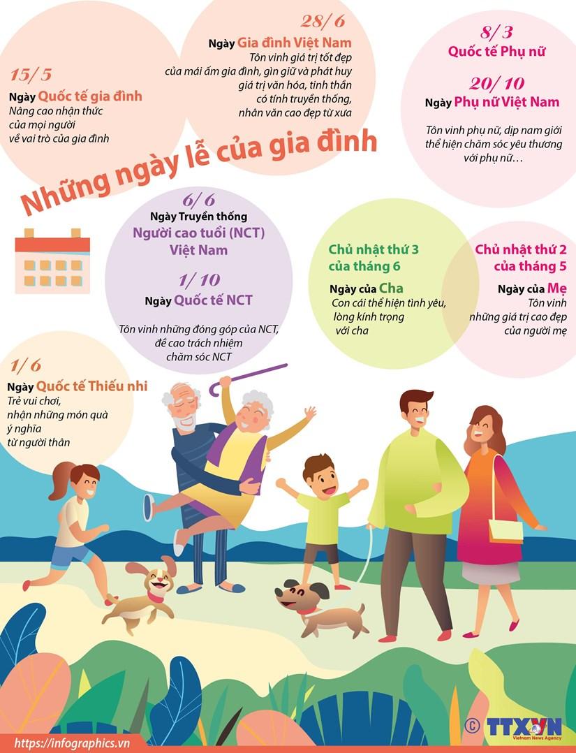 [Infographics] Nhung ngay le cua gia dinh tai Viet Nam hinh anh 1