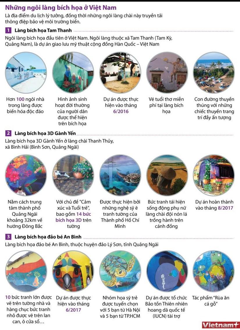 [Infographics] Nhung ngoi lang bich hoa day thu hut o Viet Nam hinh anh 1