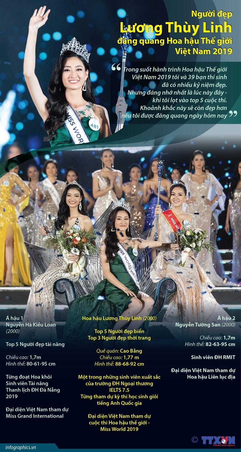 [Infographic] Miss World Viet Nam thuoc ve nguoi dep den tu Cao Bang hinh anh 1