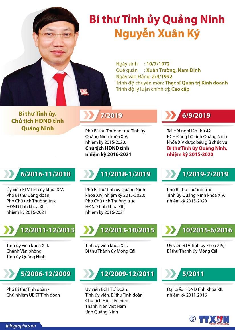 [Infographics] Chan dung tan Bi thu Tinh uy Quang Ninh Nguyen Xuan Ky hinh anh 1