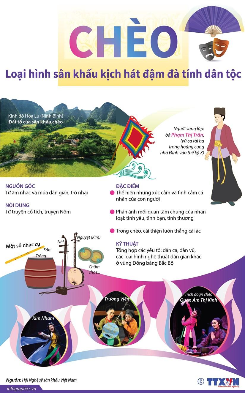 [Infographics] Cheo - loai hinh san khau kich hat dam da tinh dan toc hinh anh 1