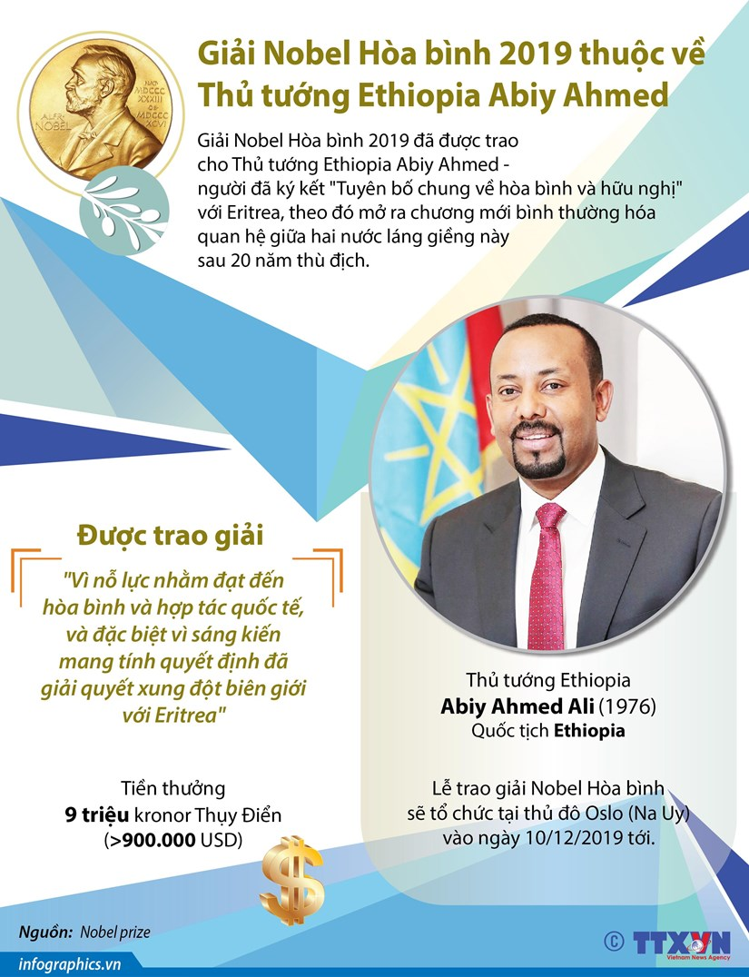 Chan dung Thu tuong Ethiopia - Chu nhan Nobel Hoa binh 2019 hinh anh 1