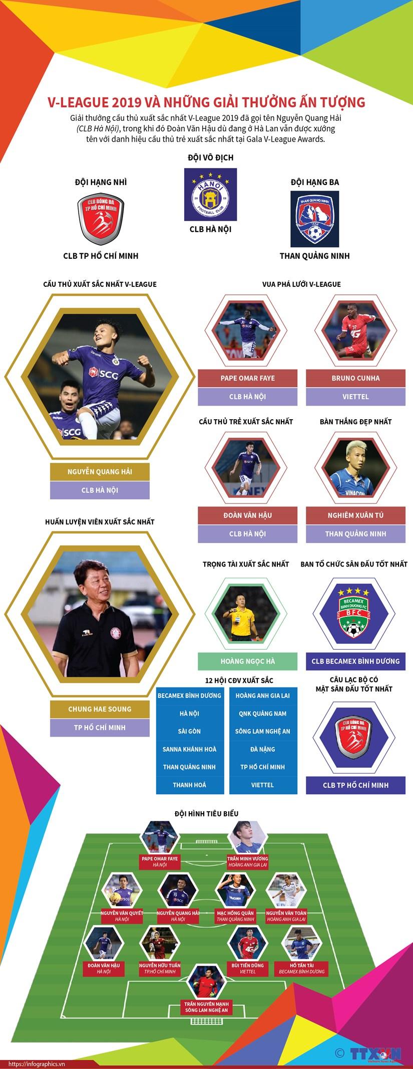 [Infographics] V-League 2019 va nhung giai thuong an tuong hinh anh 1