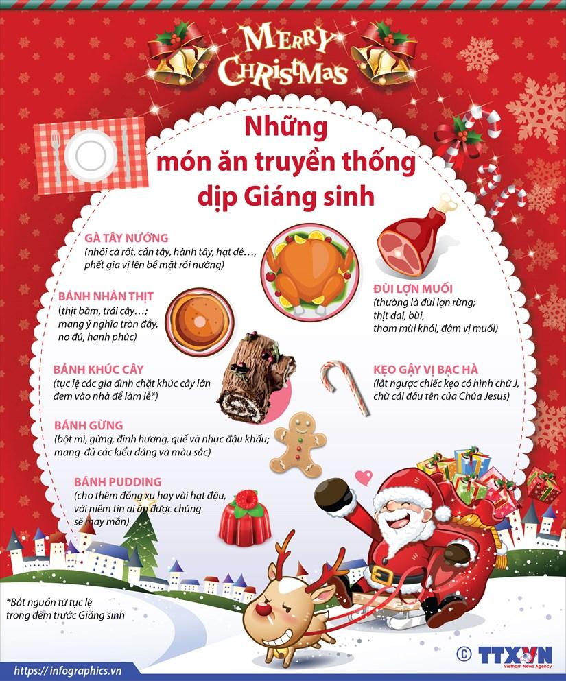 [Infographics] Nhung mon an truyen thong dip Giang sinh hinh anh 1