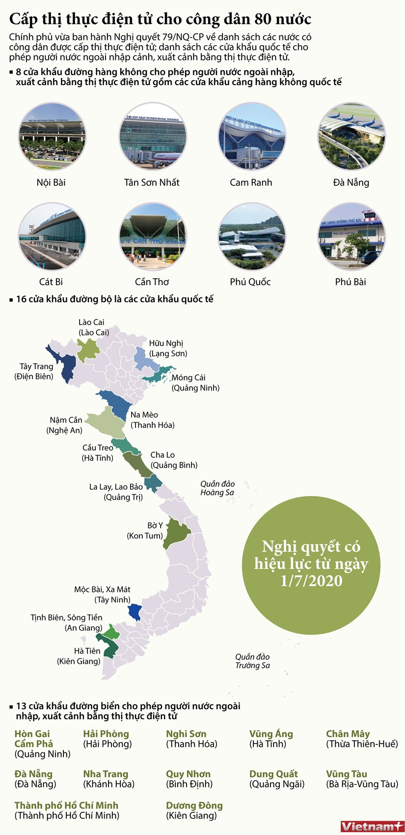[Infographics] Cap thi thuc dien tu cho cong dan 80 nuoc hinh anh 1