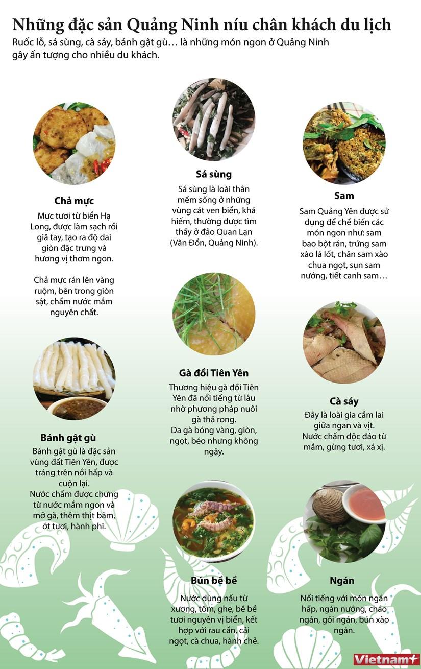 [Infographics] Nhung dac san cua Quang Ninh niu chan du khach hinh anh 1