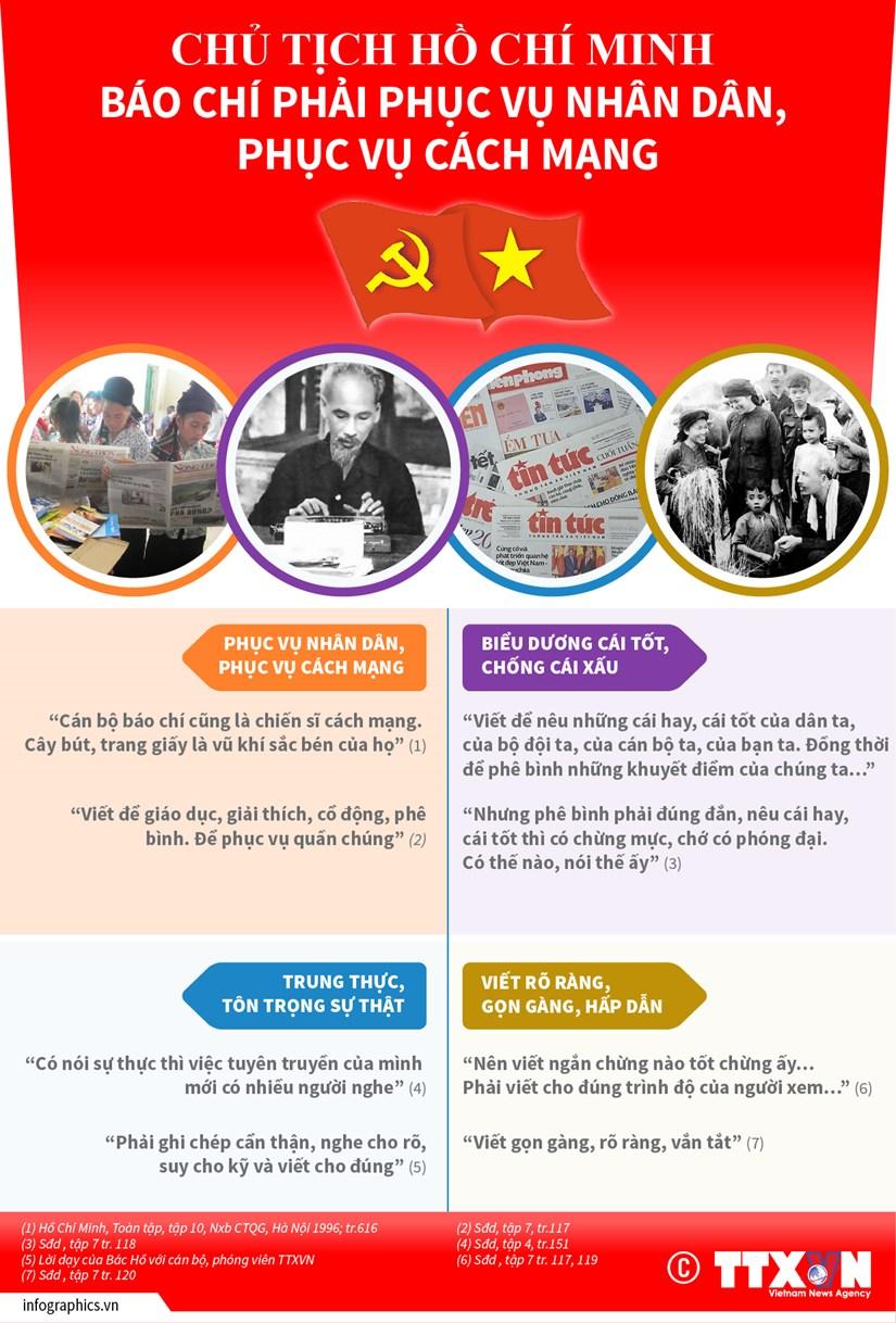 Chu tich Ho Chi Minh: Bao chi phuc vu nhan dan, phuc vu cach mang hinh anh 1